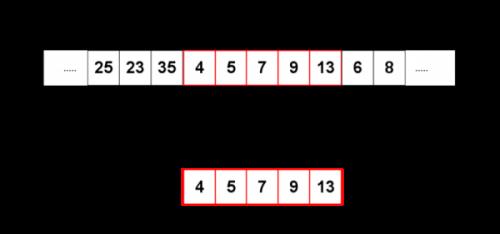 sorting java